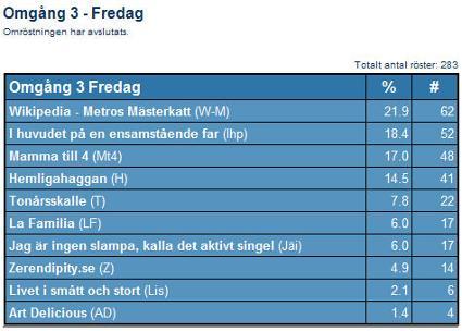 rstning_klar_
